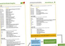 Requisiti-certificatore-energetico-scheda-drp-75-2013-destinazione-italia