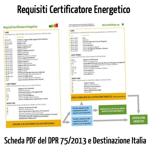 Requisiti certificatore energetico dpr 75-2013 e dl destinazione italia