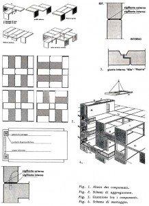 Sistema costruttivo a L composizione dei pannelli