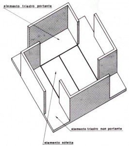 Triedro esempio composizione tridimensionale