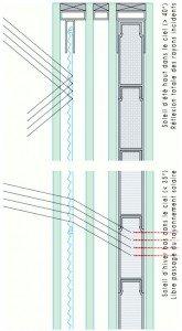 Flusso termico stagionale attraverso il sistema vetrato Glassx