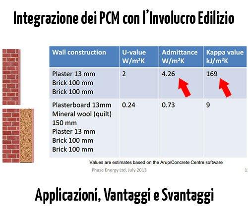 Integrazione-dei-materiali-a-cambiamento-di-fase-con-involucro-edilizio