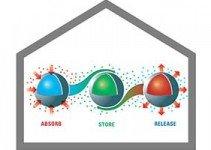 Materiali-a-cambiamento-di-fase-retrofit-energetico-edifici-esistenti