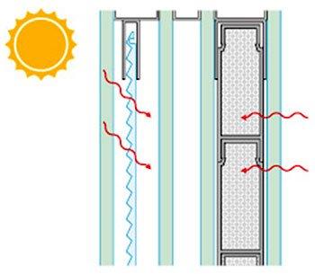 Sezione-sistema-vetrato-Glassx