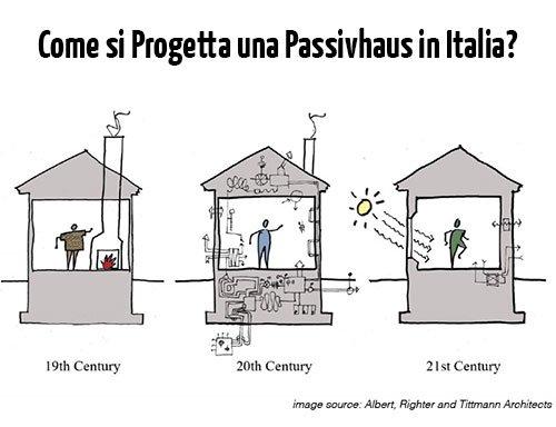 Come-progettare-una-passivhaus-in-Italia
