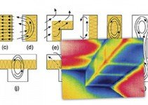 Bypass-termico-e-termografia
