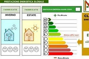 Nuovo-ape-e-decreti-attuativi-legge-90-2013