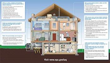 Qualità-aria-interna-in-casa