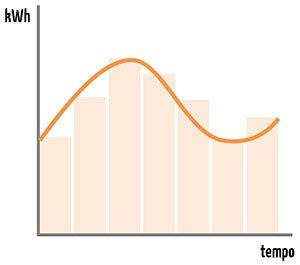 Simulazione-energetica-in-regime-dinamico