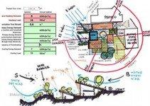 Simulazione-energetica-dinamica-16-motivi-per-utilizzarla