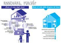 Scuole a energia quasi zero nZEB: 4 progetti europei da cui imparare