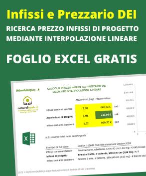 Prezzo infissi DEI superbonus 110